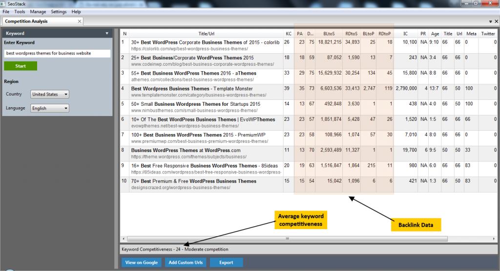 seostack keyword competition analysis